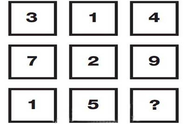 با تست هوش اعداد سرگرم شوید و هوش خود را محک بزنید